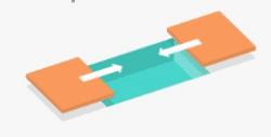 Couverture mobile Coulissement avec deux plateaux sens de la longueur